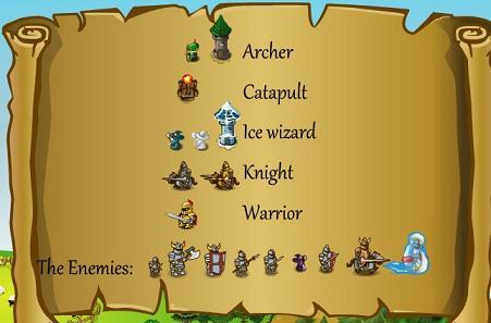 Medieval Castle Defense-3